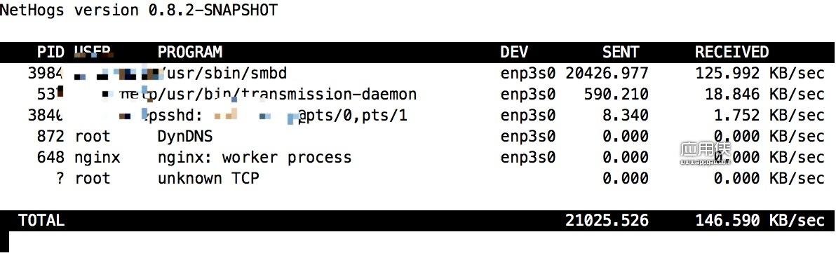 NetHogs - 查看 Linux 进程的网络使用情况