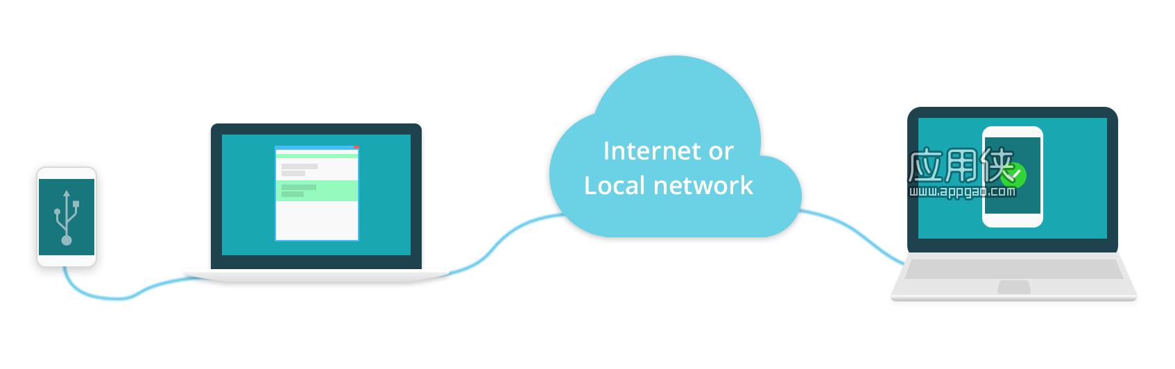 USB over Ethernet - 通过网络共享 USB 设备