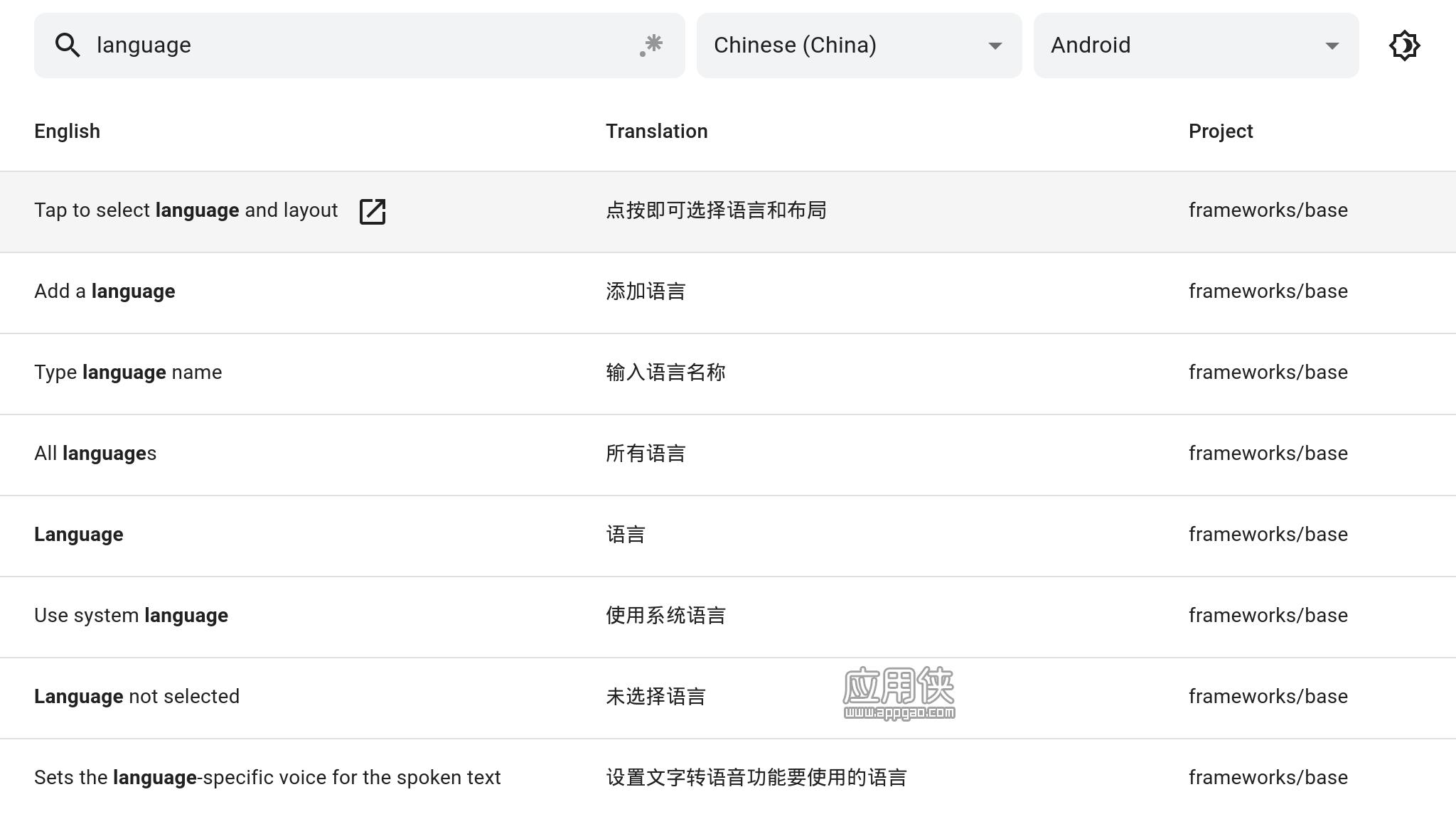 Open Source Translations - 在线搜索 Android 和 GNOME 中的术语翻译
